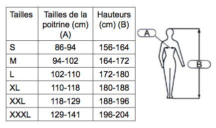 Guide des tailles vêtements EPI haute visibilité