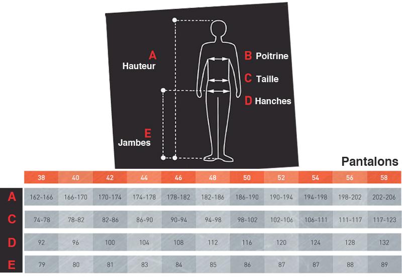 Guide des taille vêtements de travail EPI
