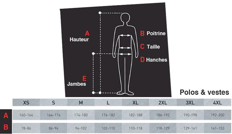 Guide des taille vêtement de travail EPI